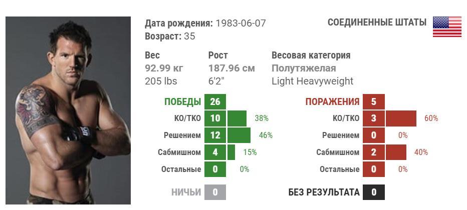 Что готовит бой Емельяненко в январе 2019 с Бейдером 4