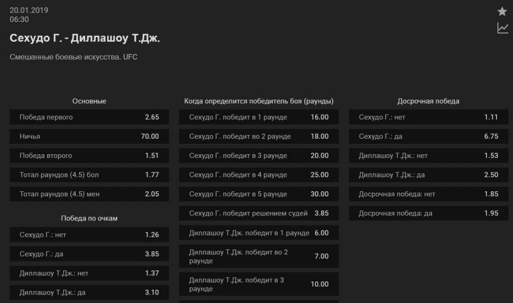 Генри Сехудо - Ти-Джей Диллашоу 20.01 анонс и ставки и прогнозы букмекеров на бой 4