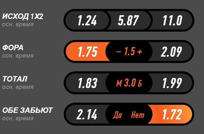 Прогноз на матч Кубка Испании Валенсия – Спортинг Хихон 15.01. 3