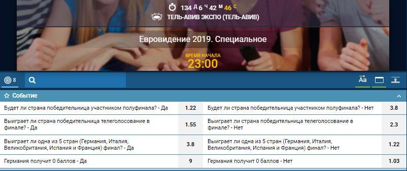 Ставки на Евровидение 2019 и другие неспортивные события у букмекеров 2