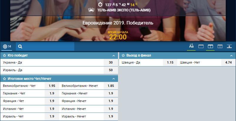 Ставки на Евровидение 2019 и другие неспортивные события у букмекеров 3