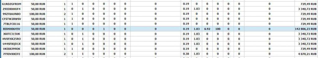 Суперэкспресс от Бетсити (еврофутбол и хоккей) что такое, как рассчитывается, нюансы 6