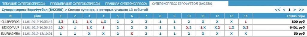 Суперэкспресс от Бетсити (еврофутбол и хоккей) что такое, как рассчитывается, нюансы 7