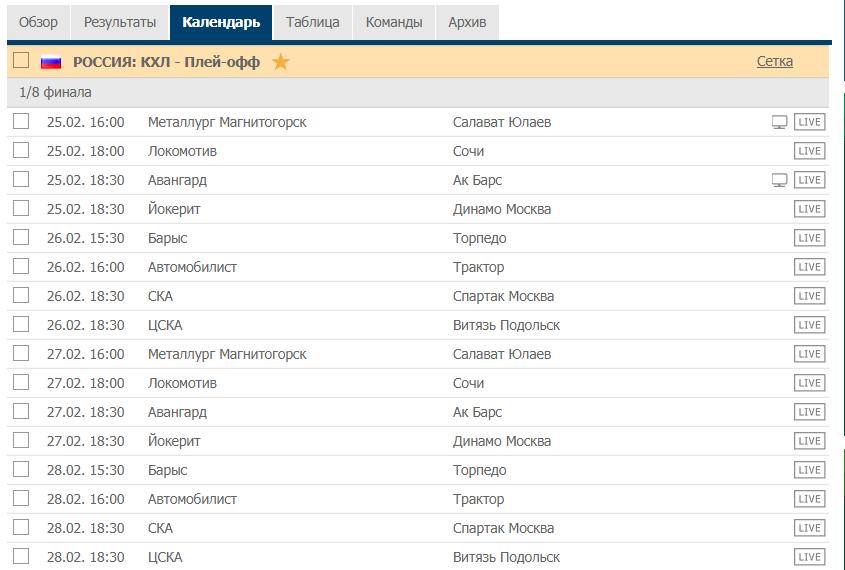 18 финала КХЛ шансы команд в ПЛЕЙ-ОФФ 2019 11