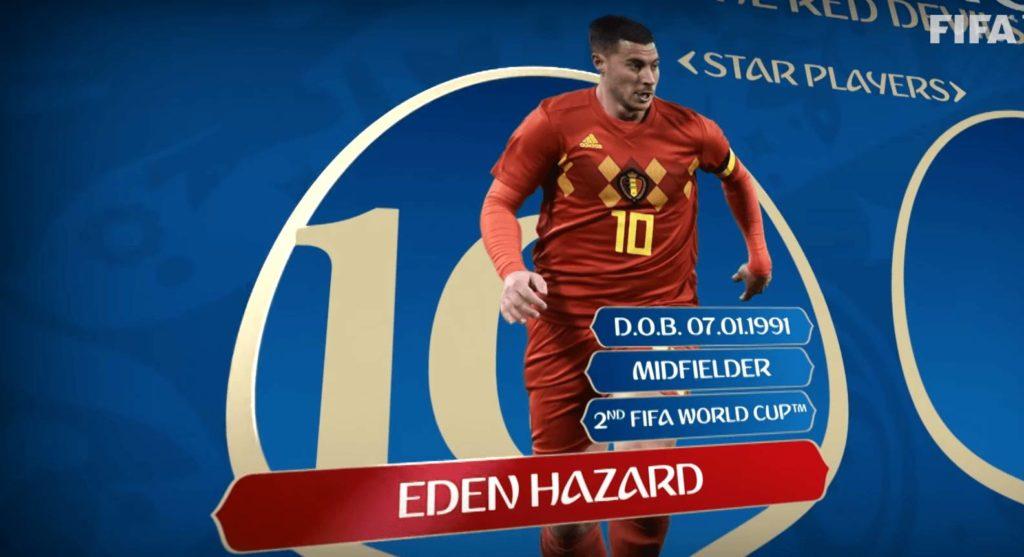 Евро 2020 прогноз на отборочный матч Бельгия – Россия 21.03 2