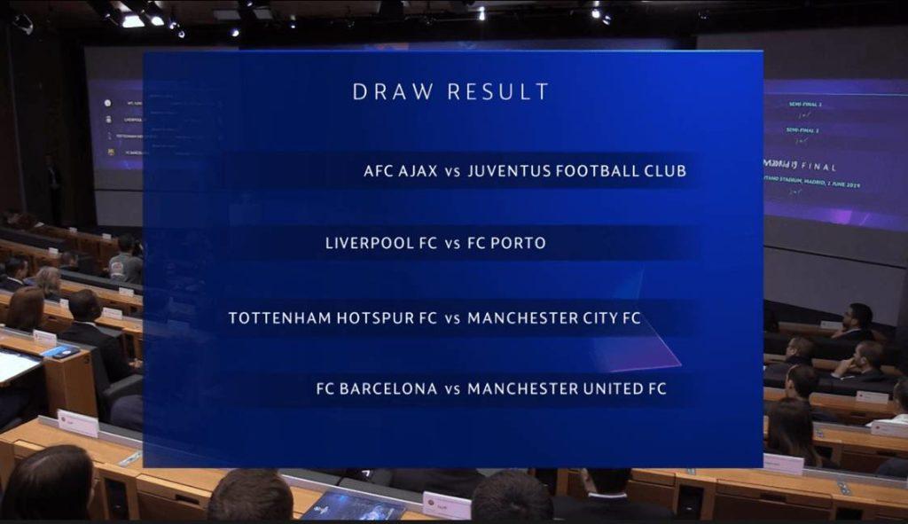 Жеребьевка ¼ Лиги Чемпионов 2019 по футболу – результаты плей-офф 1