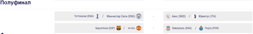 Жеребьевка ¼ Лиги Чемпионов 2019 по футболу – результаты плей-офф 2