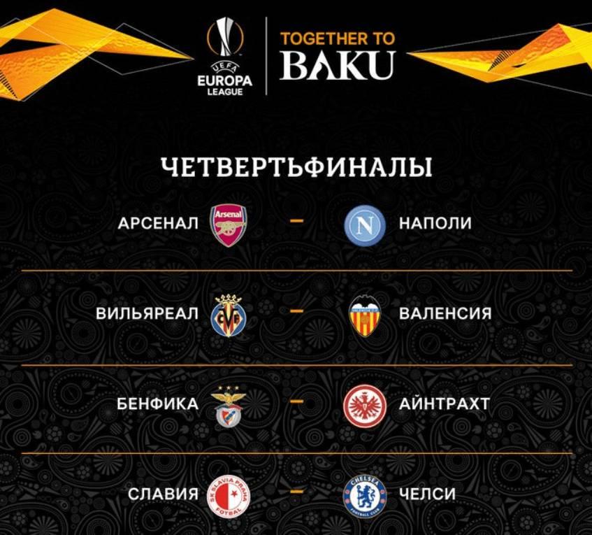 Жеребьевка ¼ финала Лиги Европы 2019 по футболу – результаты плей-офф 1