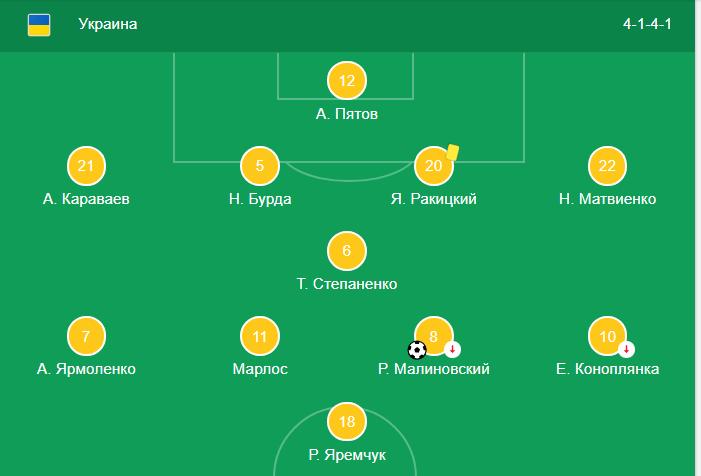 Прогноз на отборочный матч Евро 2020 Португалия – Украина 22.03 3