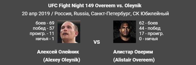 Прогноз на бой Алексей Олейник - Алистар Оверим 3