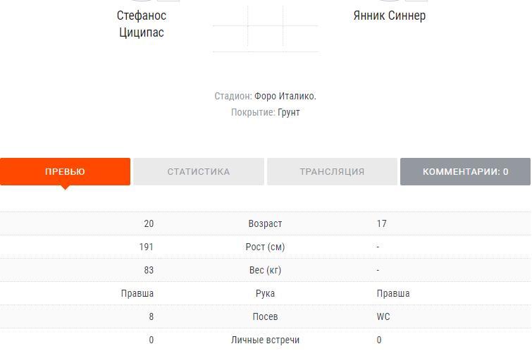 Прогноз на теннисный матч 116 финала турнира в Риме Циципас – Синнер 4