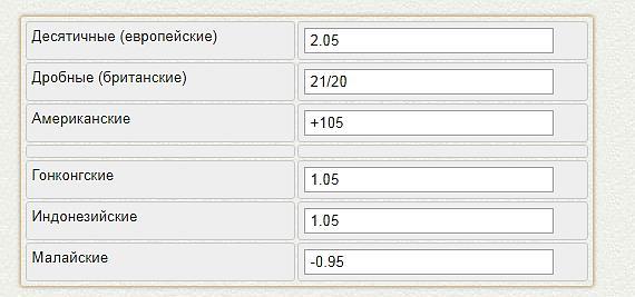 Программы для ставок на спорт 10 онлайн калькуляторов для расчета букмекерских пари 4