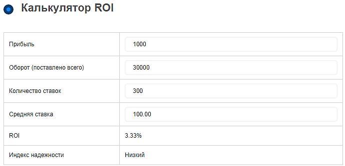 Программы для ставок на спорт 10 онлайн калькуляторов для расчета букмекерских пари 8