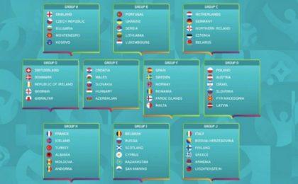 Как происходит отбор на финальный этап Евро 2020 по футболу 1