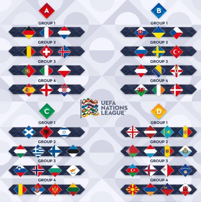 Как происходит отбор на финальный этап Евро 2020 по футболу 4