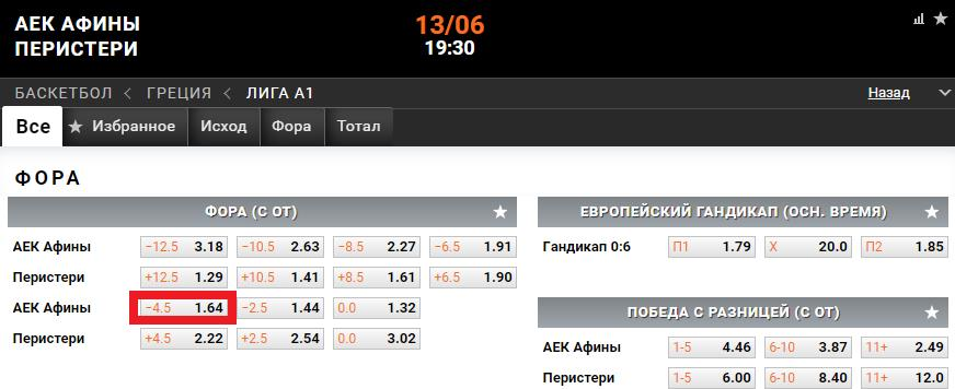 Прогноз на матч АЕК – Перистери 13 июня. Чемпионат Греции по баскетболу 3