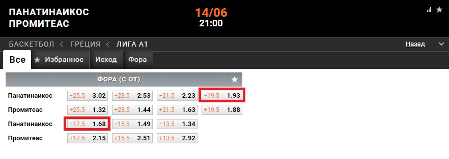 Прогноз на матч Панатинаикос – Промитеас 14 июня. Чемпионат Греции по баскетболу 4