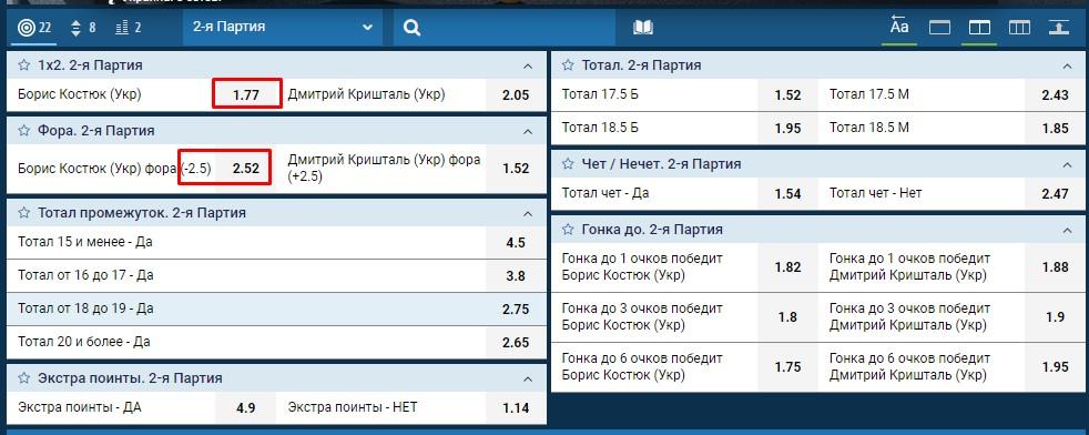 Ставки на настольный теннис в БК 1хбет с форой 2