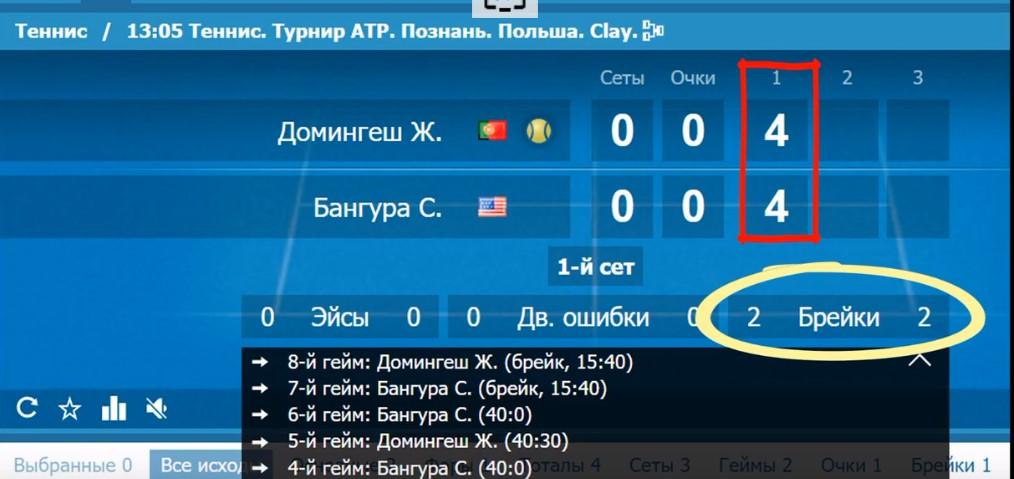 Стратегия ставок на теннис в лайве «Тотал меньше геймов» 3