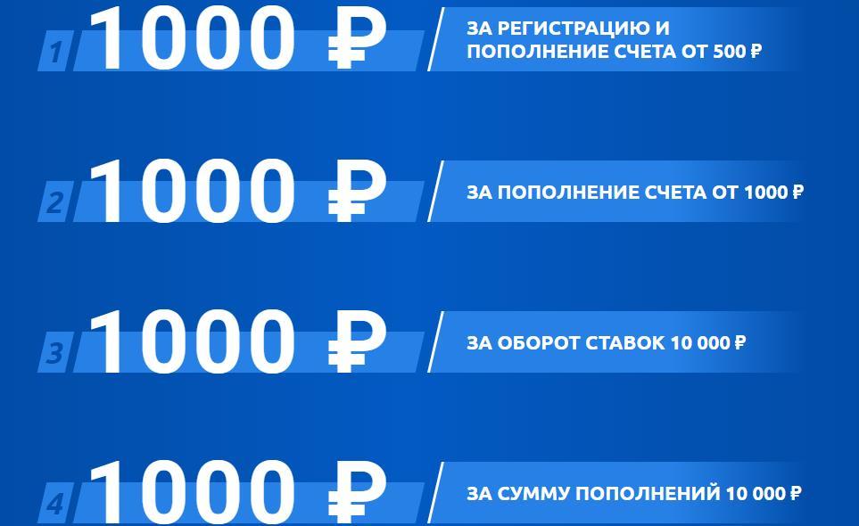 Бонус от Мостбет 4000 рублей 4 фрибета по 1000 2