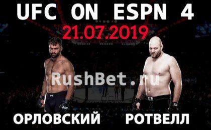 Прогноз-на-бой-Андрей-Орловский---Бен-Ротвелл.-UFC-on-ESPN-4