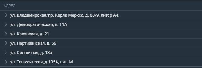 Адреса букмекеров в Самаре 7