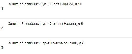 Адреса букмекерских контор в Челябинске 2