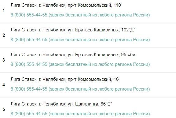 Адреса букмекерских контор в Челябинске 3