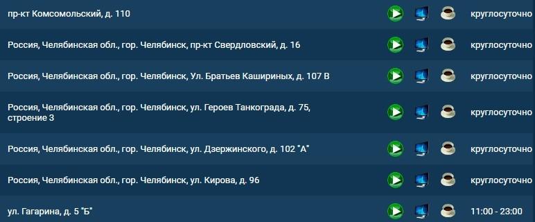 Адреса букмекерских контор в Челябинске 7