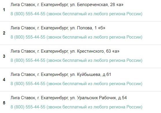 Адреса букмекерских контор в Екатеринбурге 2