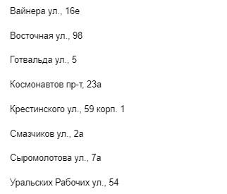 Адреса букмекерских контор в Екатеринбурге 3