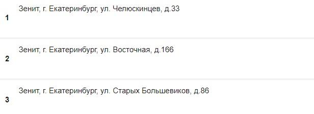 Адреса букмекерских контор в Екатеринбурге 7