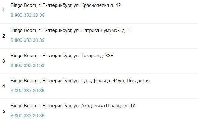 Адреса букмекерских контор в Екатеринбурге 8