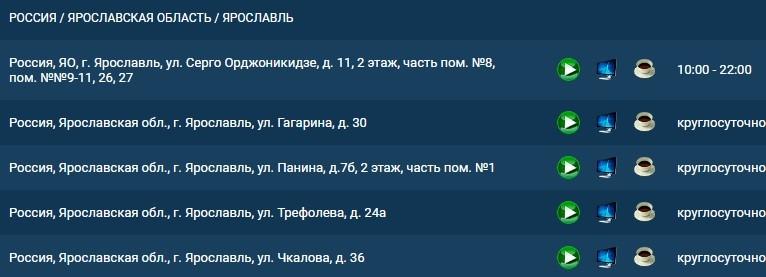Букмекерские конторы Ярославля 2
