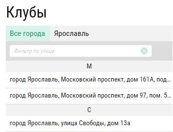 Букмекерские конторы Ярославля 6