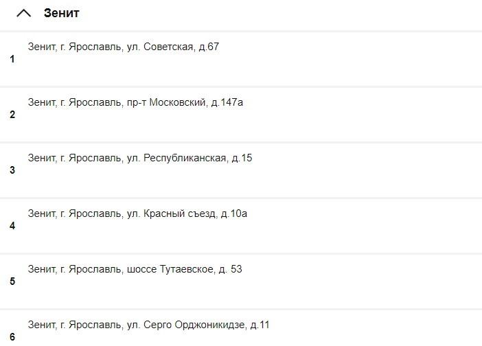 Букмекерские конторы Ярославля 7