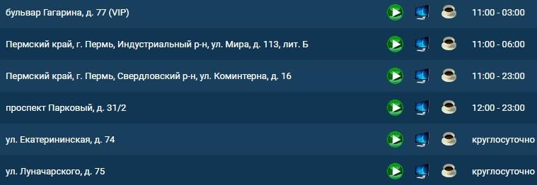 Кассы 1хСтавка в Перми