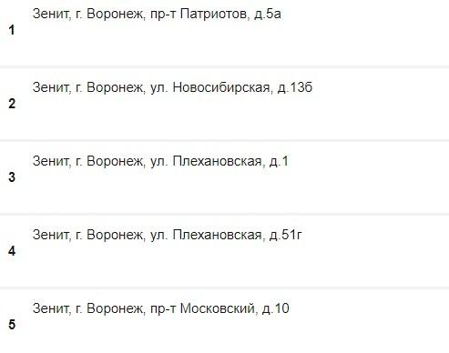 Воронежские точки БК Зенит