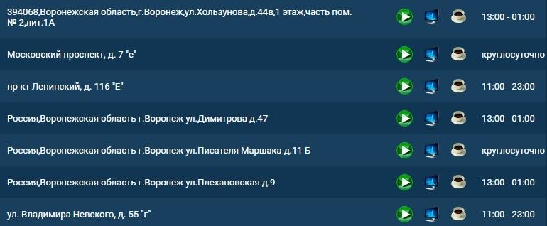 Воронежские отделения 1хСтавка