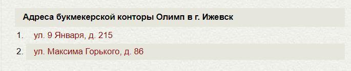 Расположение точек БК Олимп в Ижевске