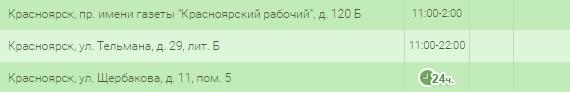 Конторы БалтБет в Красноярске