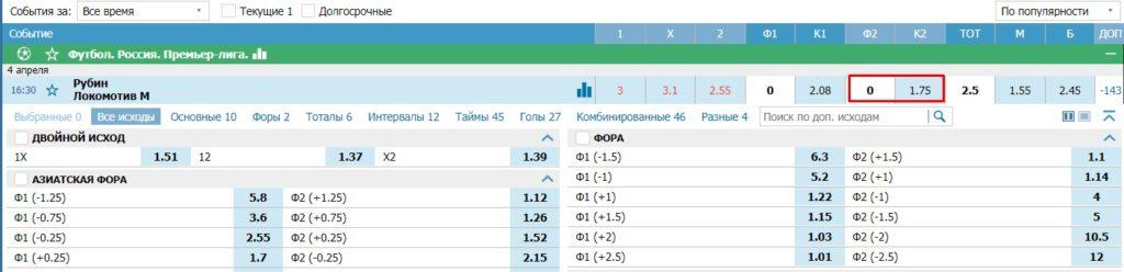 Кэфы на матч Рубин – Локомотив