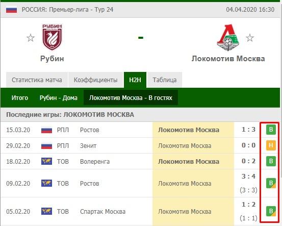 Статистика последних игр Локомотива