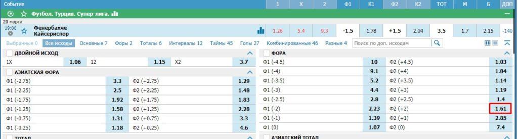 Супер-лига Турции