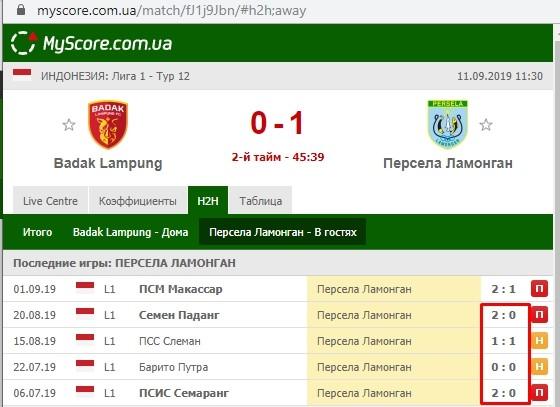 Чемпионат Индонезии по футболу
