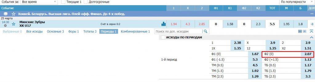 Финал хоккейной высшей лиги Беларуси