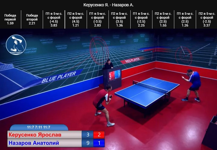 Турнир Сетка Кап по настольному теннису