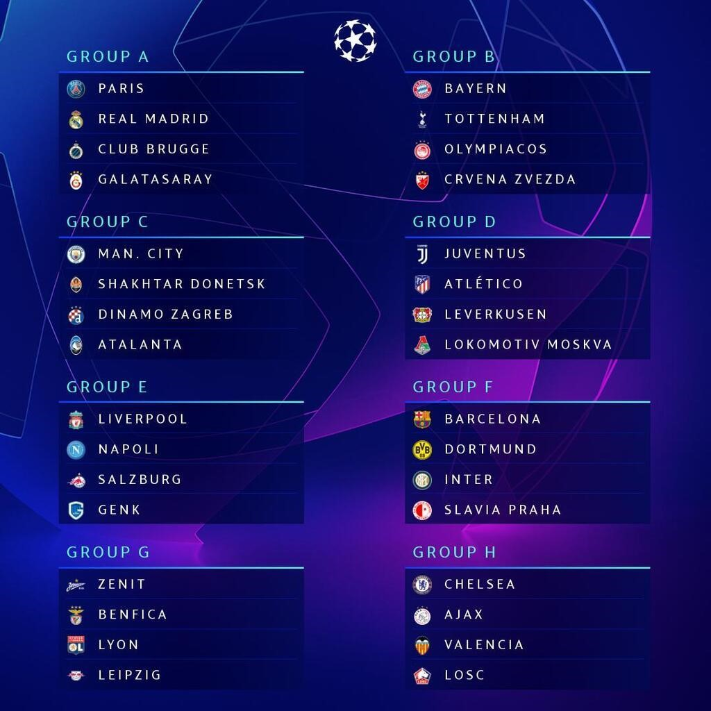 Группы УЕФА