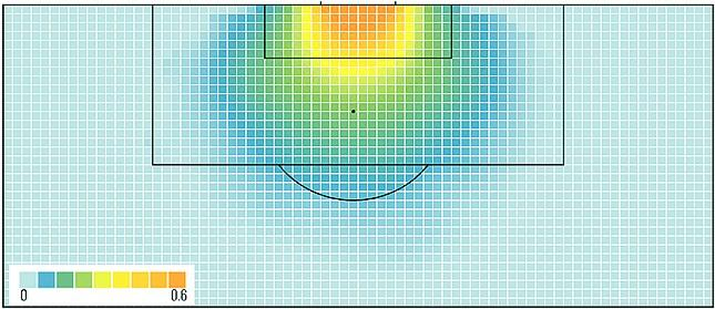 Тепловая карта в футболе