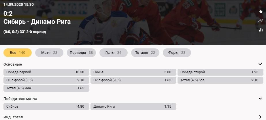 Как уравнивать ставки в хоккее